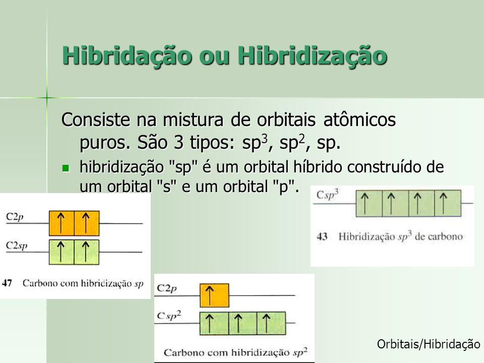 Hibridação ou Hibridização