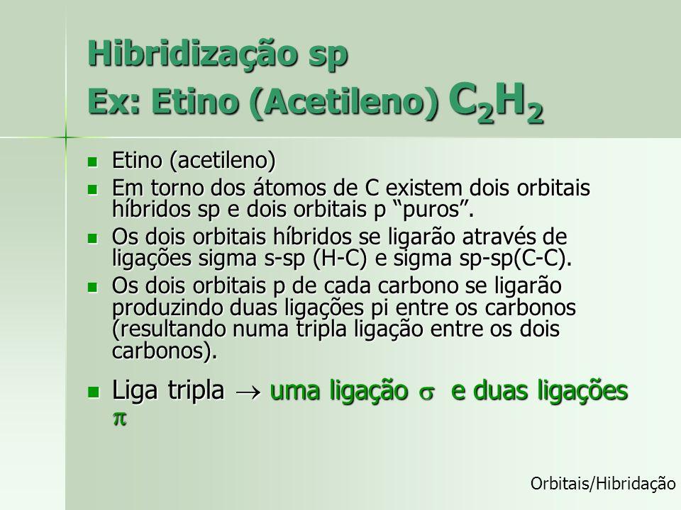 Hibridização sp Ex: Etino (Acetileno) C2H2