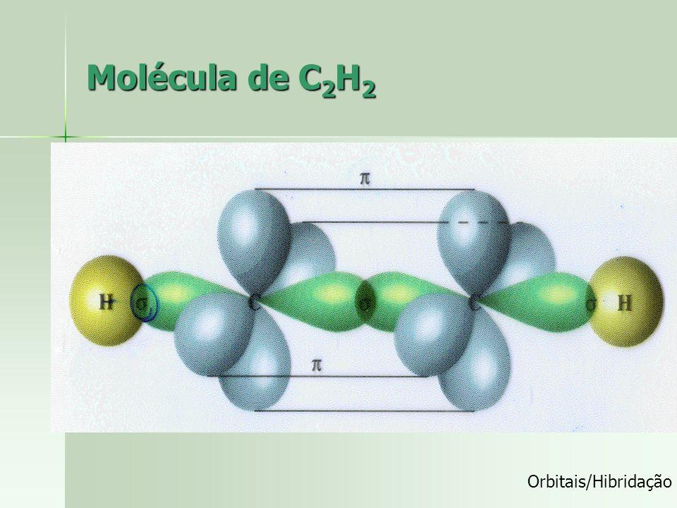 Molécula de C2H2 Orbitais/Hibridação
