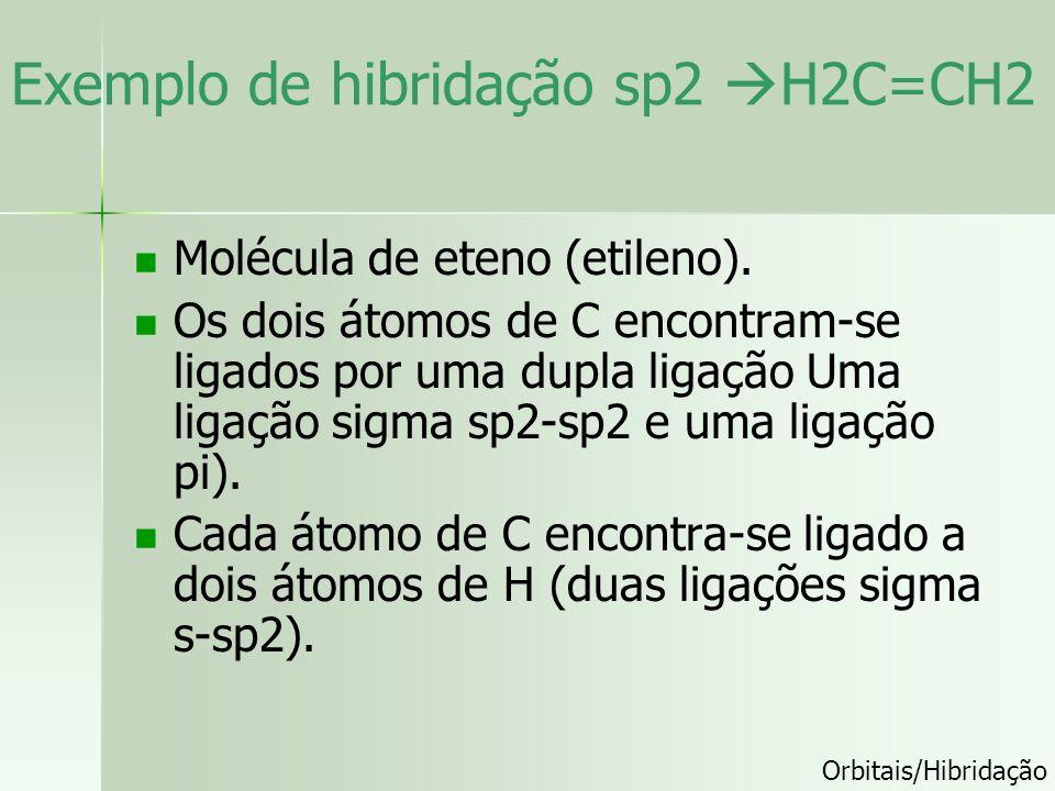 Exemplo de hibridação sp2 H2C=CH2