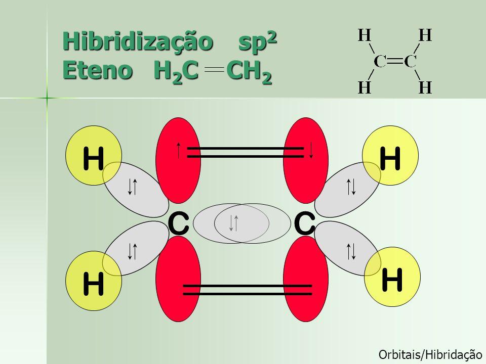 Hibridização sp2 Eteno H2C CH2