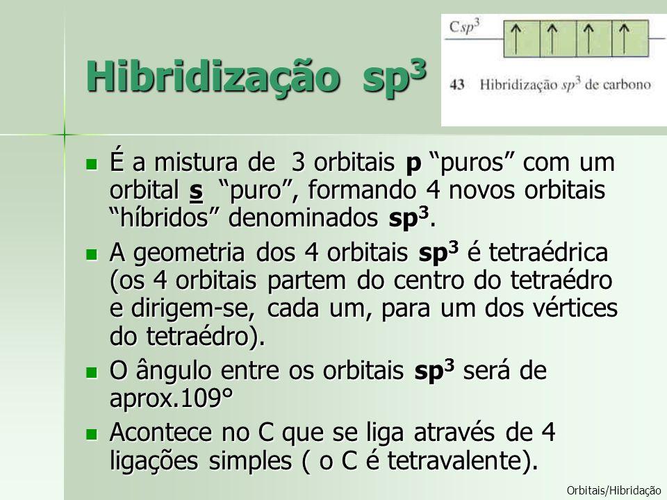 Hibridização sp3 É a mistura de 3 orbitais p puros com um orbital s puro , formando 4 novos orbitais híbridos denominados sp3.