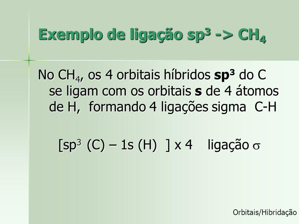 Exemplo de ligação sp3 -> CH4