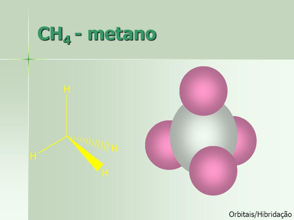 CH4 - metano Orbitais/Hibridação