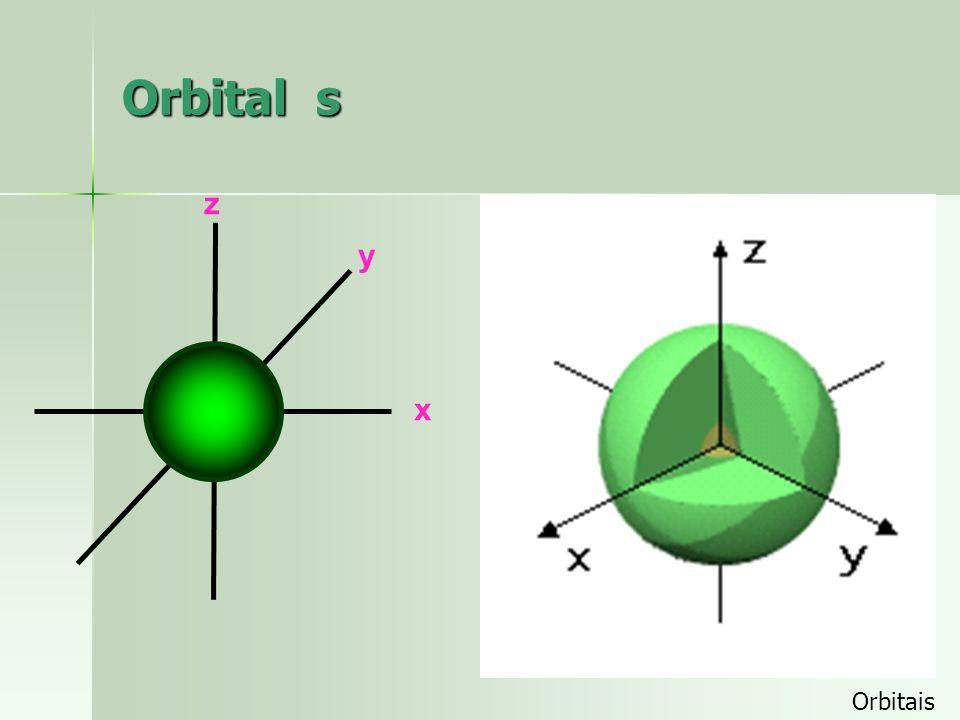 Orbital s x y z Orbitais