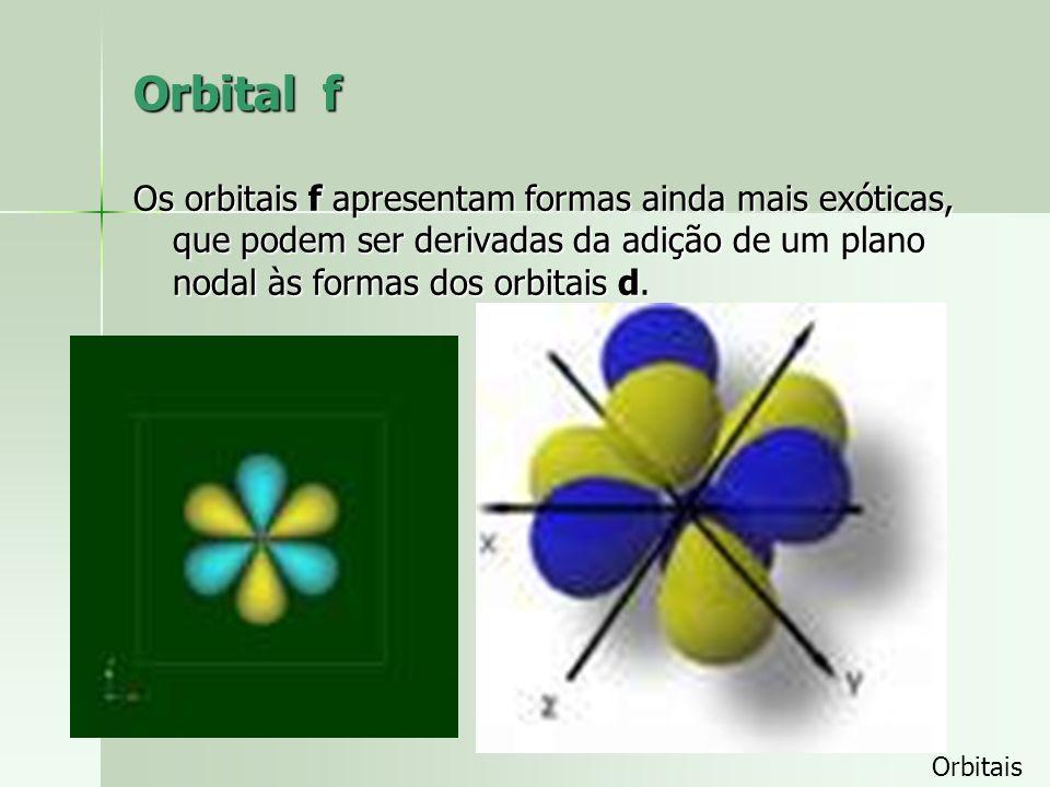 Orbital f Os orbitais f apresentam formas ainda mais exóticas, que podem ser derivadas da adição de um plano nodal às formas dos orbitais d.