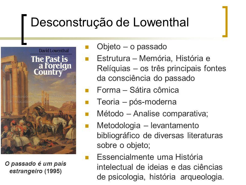 Desconstrução de Lowenthal