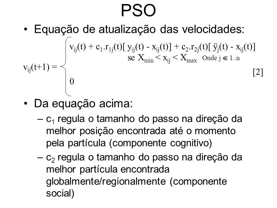 PSO Equação de atualização das velocidades: Da equação acima: