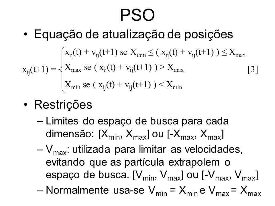 PSO Equação de atualização de posições Restrições