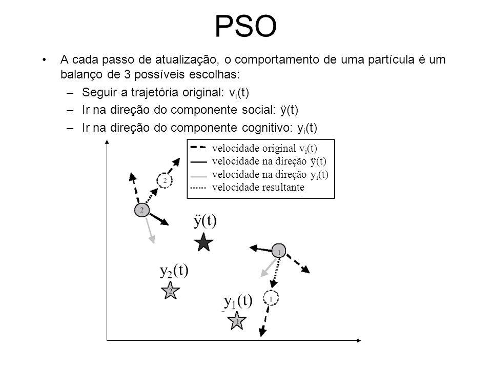 PSO A cada passo de atualização, o comportamento de uma partícula é um balanço de 3 possíveis escolhas: