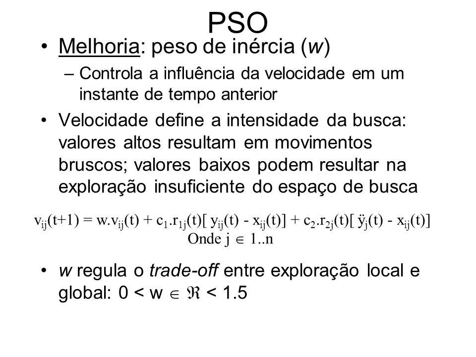 PSO Melhoria: peso de inércia (w)