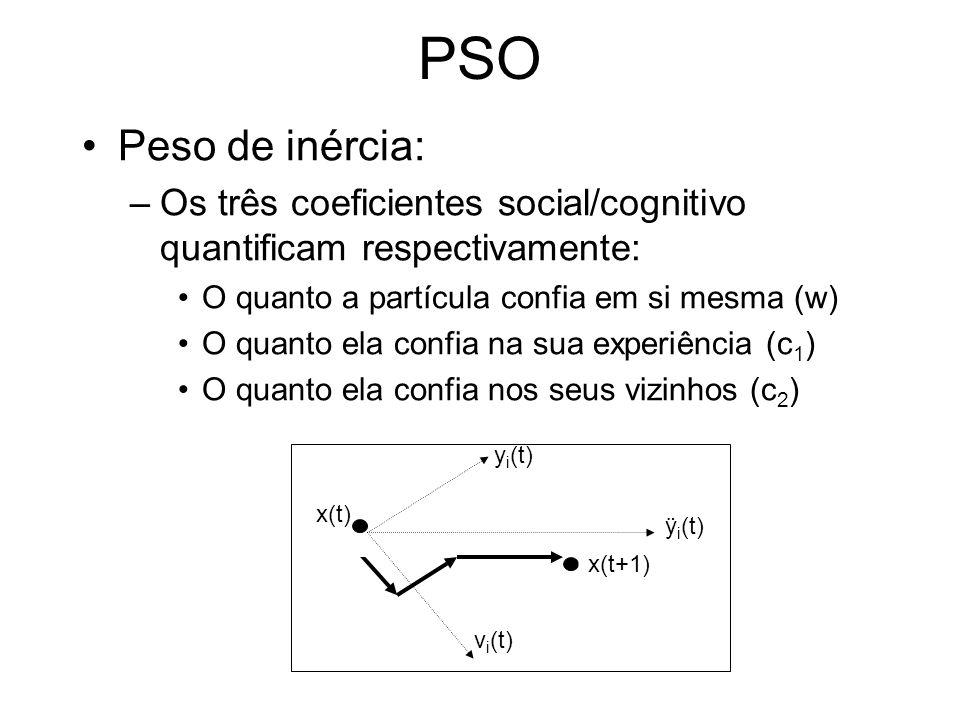PSO Peso de inércia: Os três coeficientes social/cognitivo quantificam respectivamente: O quanto a partícula confia em si mesma (w)