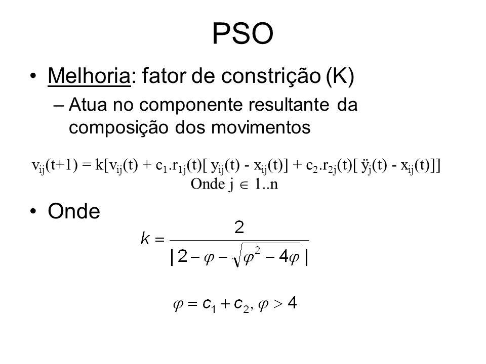 PSO Melhoria: fator de constrição (K) Onde