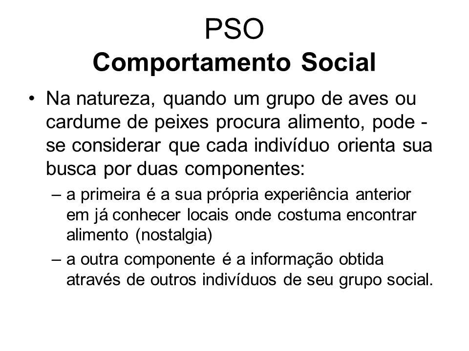 PSO Comportamento Social