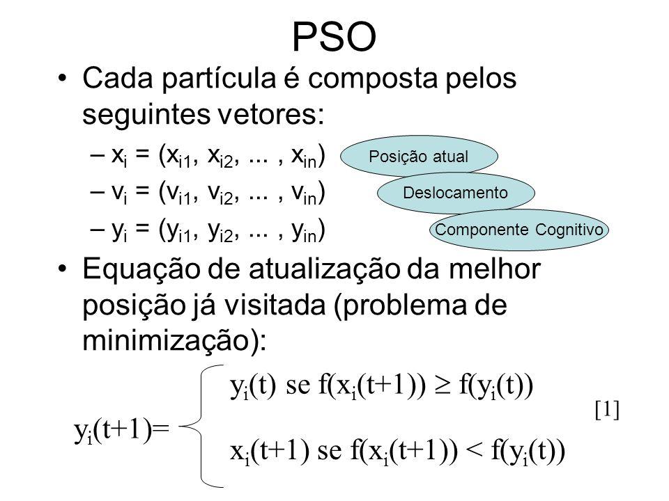 PSO Cada partícula é composta pelos seguintes vetores: