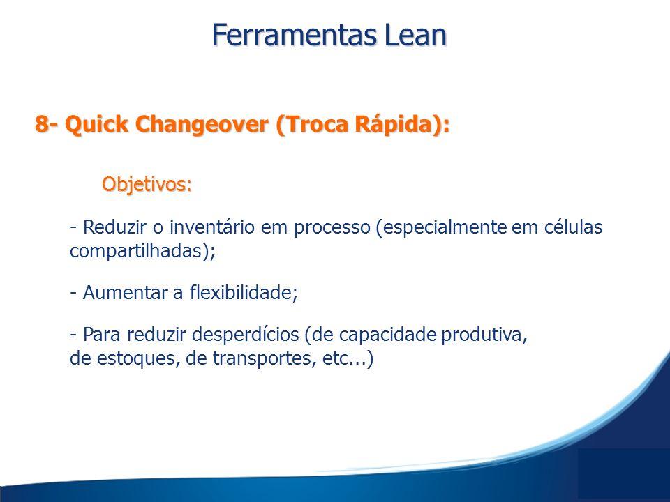Ferramentas Lean 8- Quick Changeover (Troca Rápida): Objetivos: