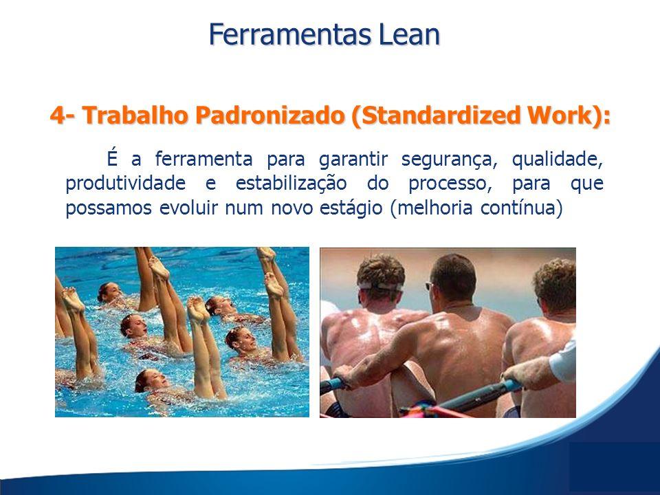 Ferramentas Lean 4- Trabalho Padronizado (Standardized Work):