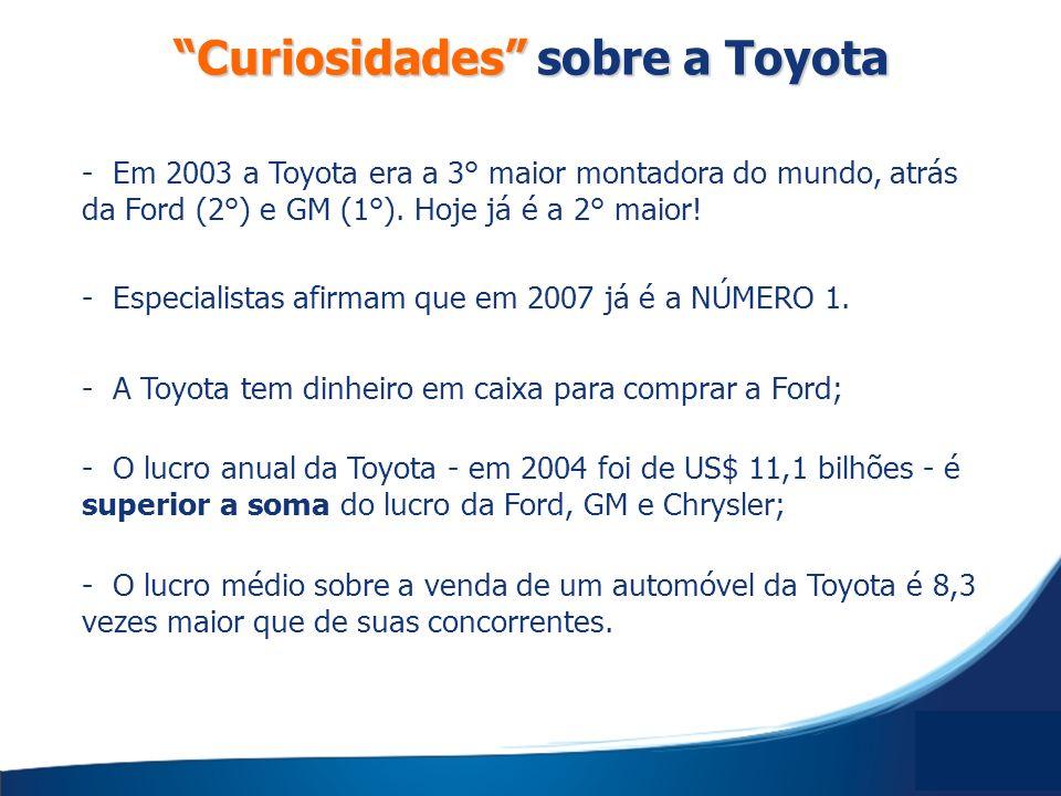 Curiosidades sobre a Toyota