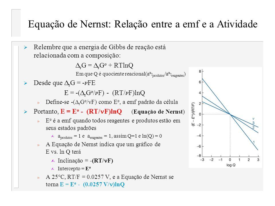 Equação de Nernst: Relação entre a emf e a Atividade