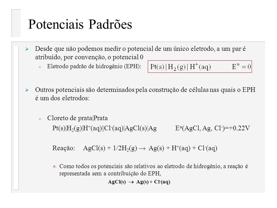 Potenciais Padrões Desde que não podemos medir o potencial de um único eletrodo, a um par é atribuído, por convenção, o potencial 0.