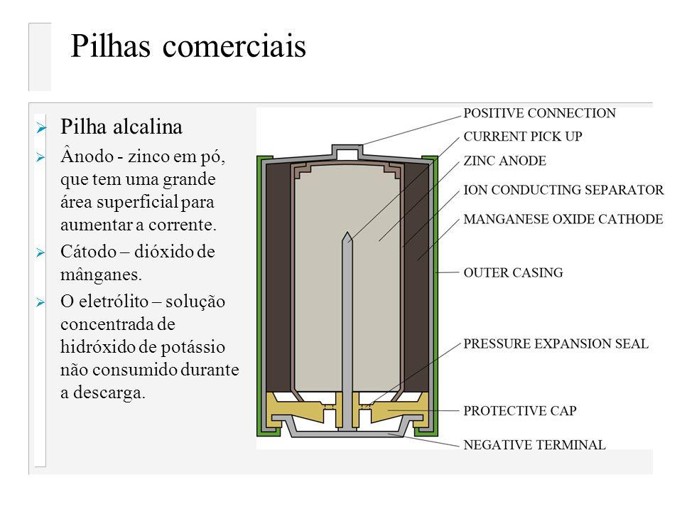 Pilhas comerciais Pilha alcalina