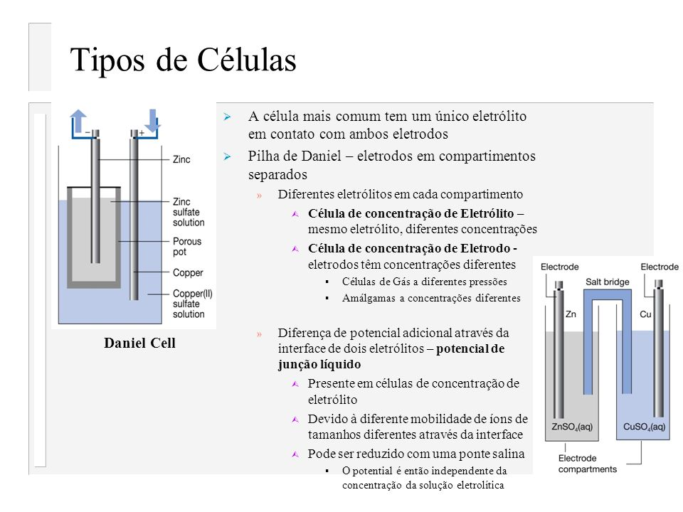 Tipos de Células Daniel Cell. A célula mais comum tem um único eletrólito em contato com ambos eletrodos.