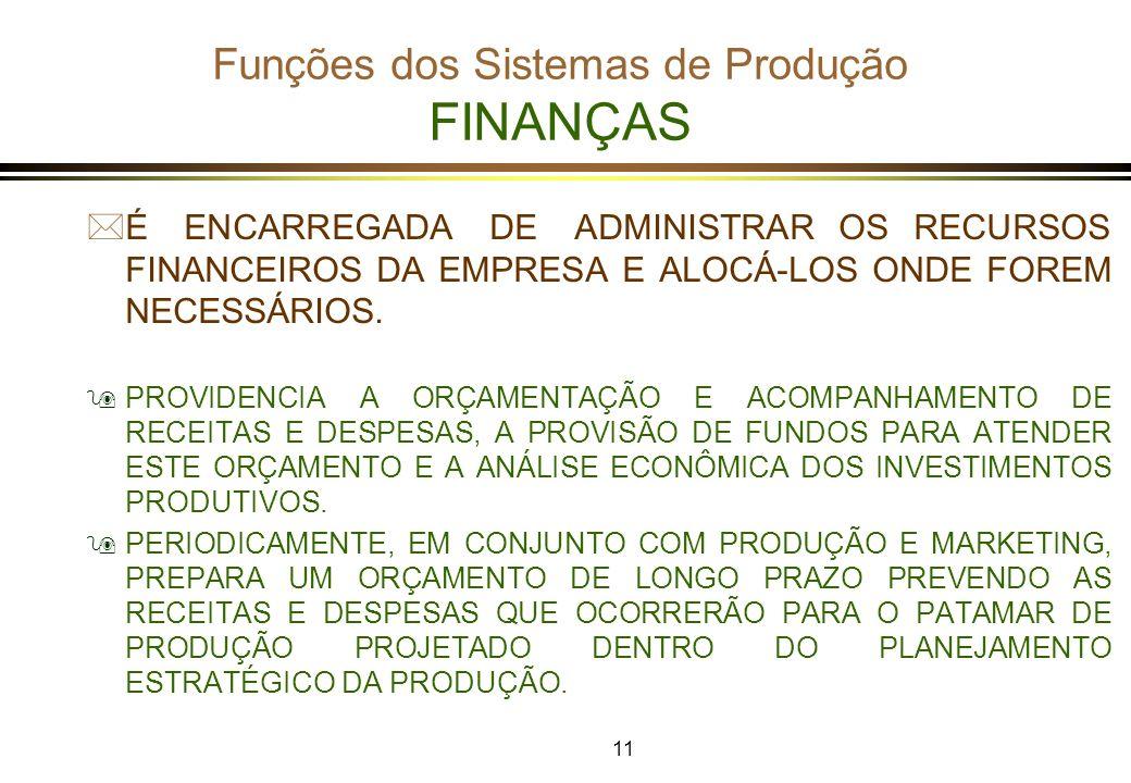 Funções dos Sistemas de Produção FINANÇAS