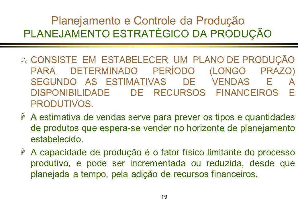 Planejamento e Controle da Produção PLANEJAMENTO ESTRATÉGICO DA PRODUÇÃO