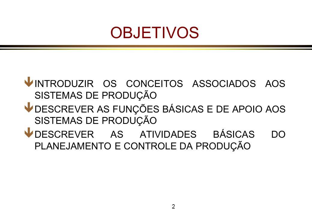 OBJETIVOS INTRODUZIR OS CONCEITOS ASSOCIADOS AOS SISTEMAS DE PRODUÇÃO