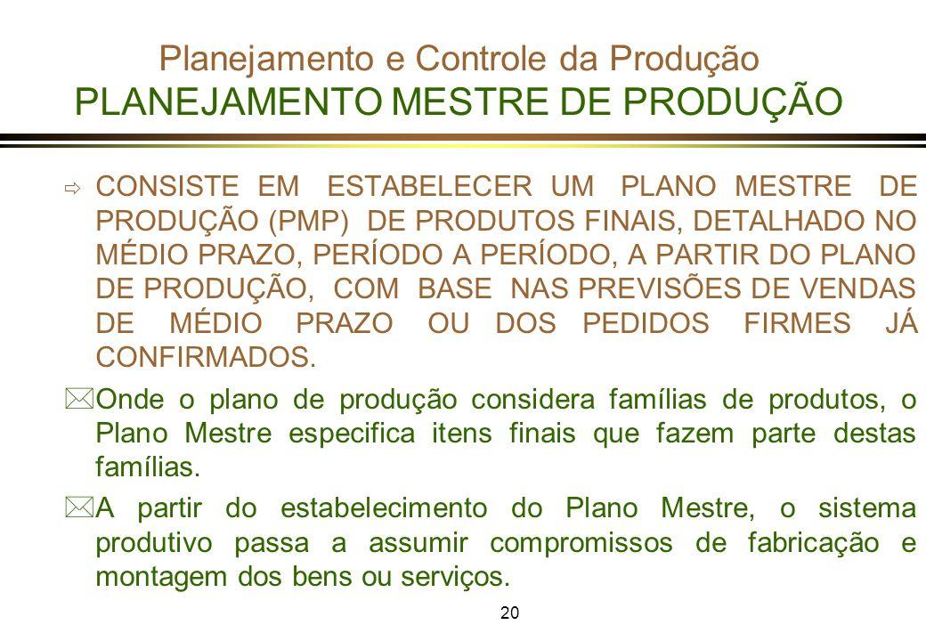 Planejamento e Controle da Produção PLANEJAMENTO MESTRE DE PRODUÇÃO