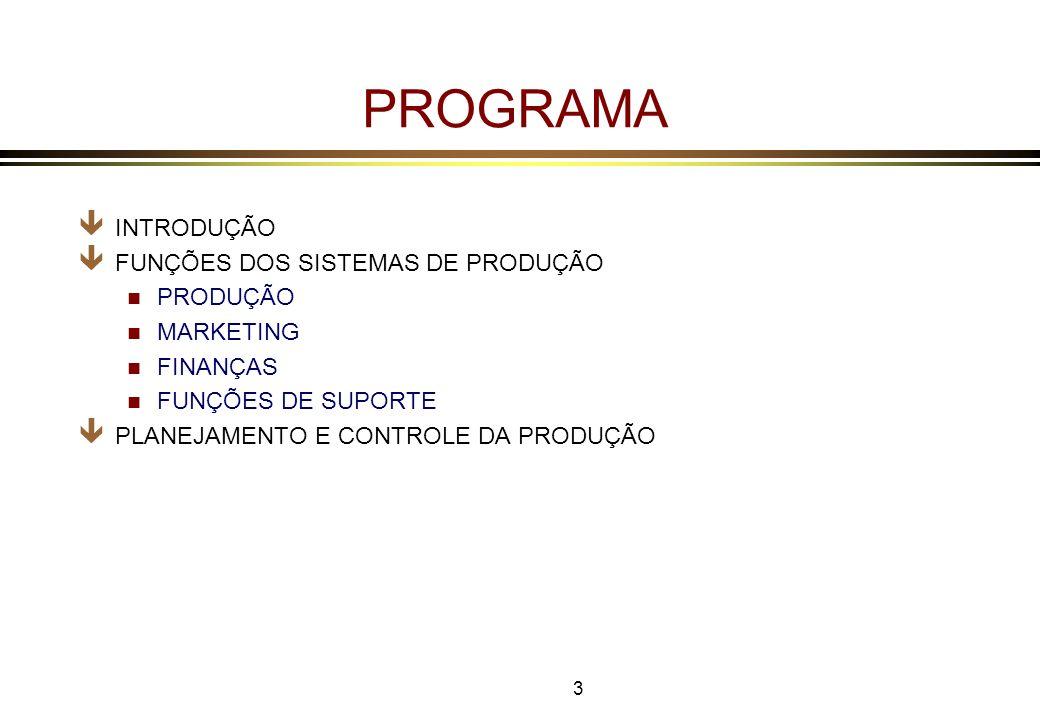 PROGRAMA INTRODUÇÃO FUNÇÕES DOS SISTEMAS DE PRODUÇÃO PRODUÇÃO