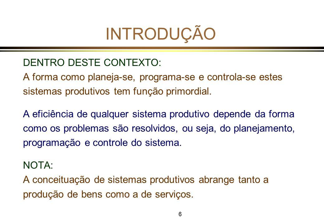 INTRODUÇÃO DENTRO DESTE CONTEXTO: