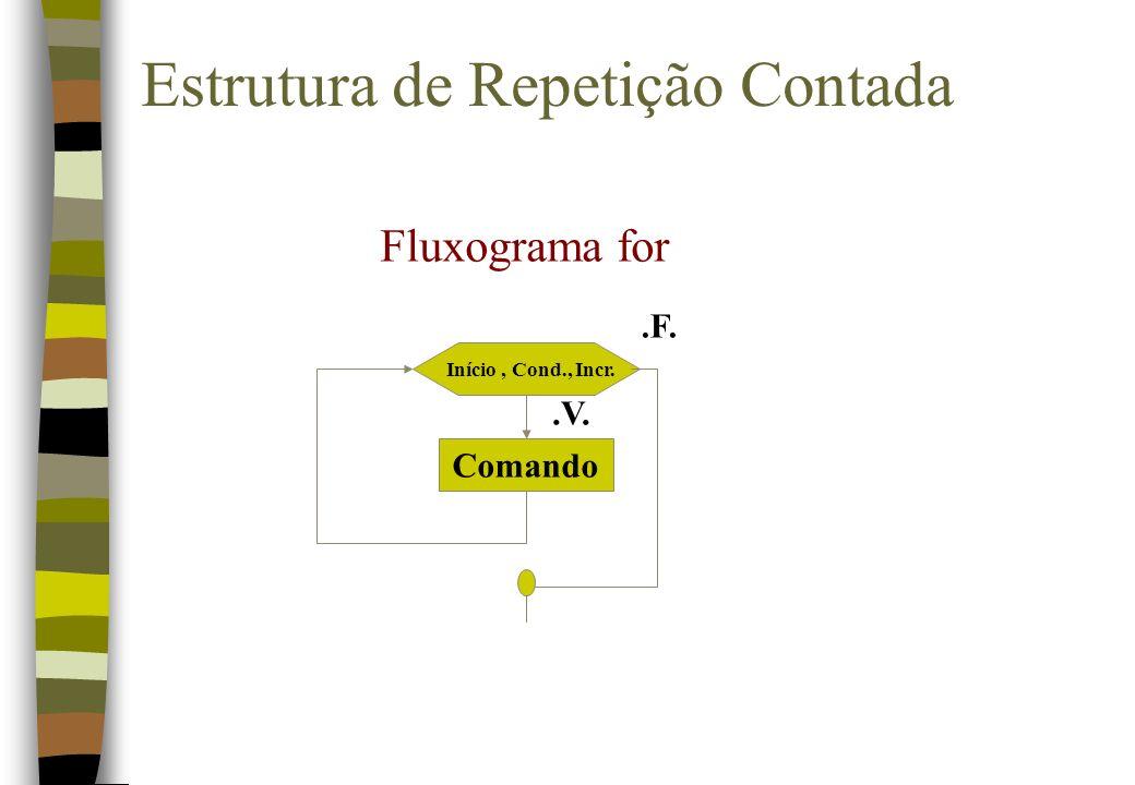 Estrutura de Repetição Contada