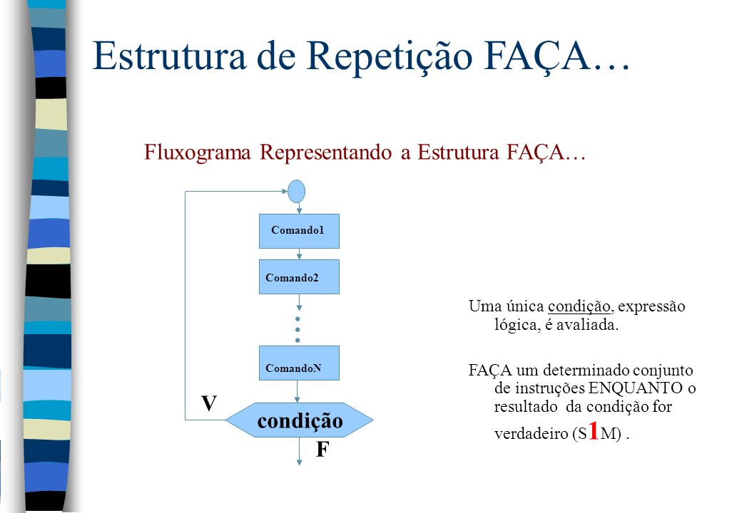 Fluxograma Representando a Estrutura FAÇA…