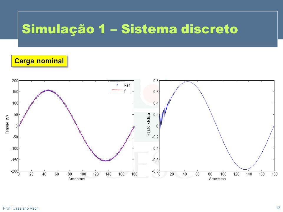 Simulação 1 – Sistema discreto