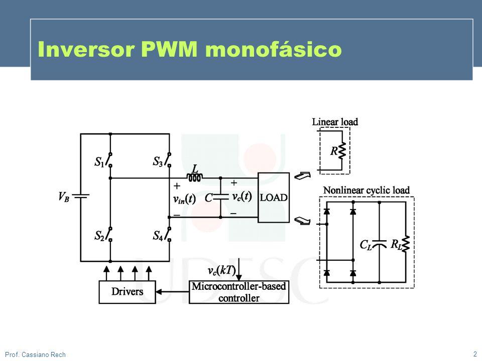 Inversor PWM monofásico