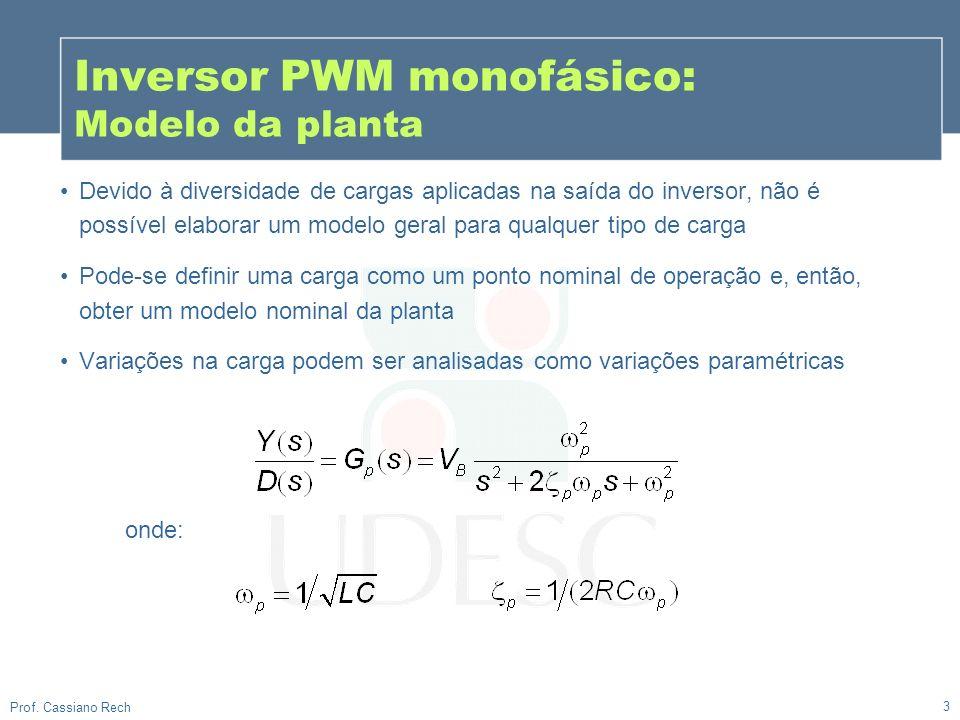 Inversor PWM monofásico: Modelo da planta