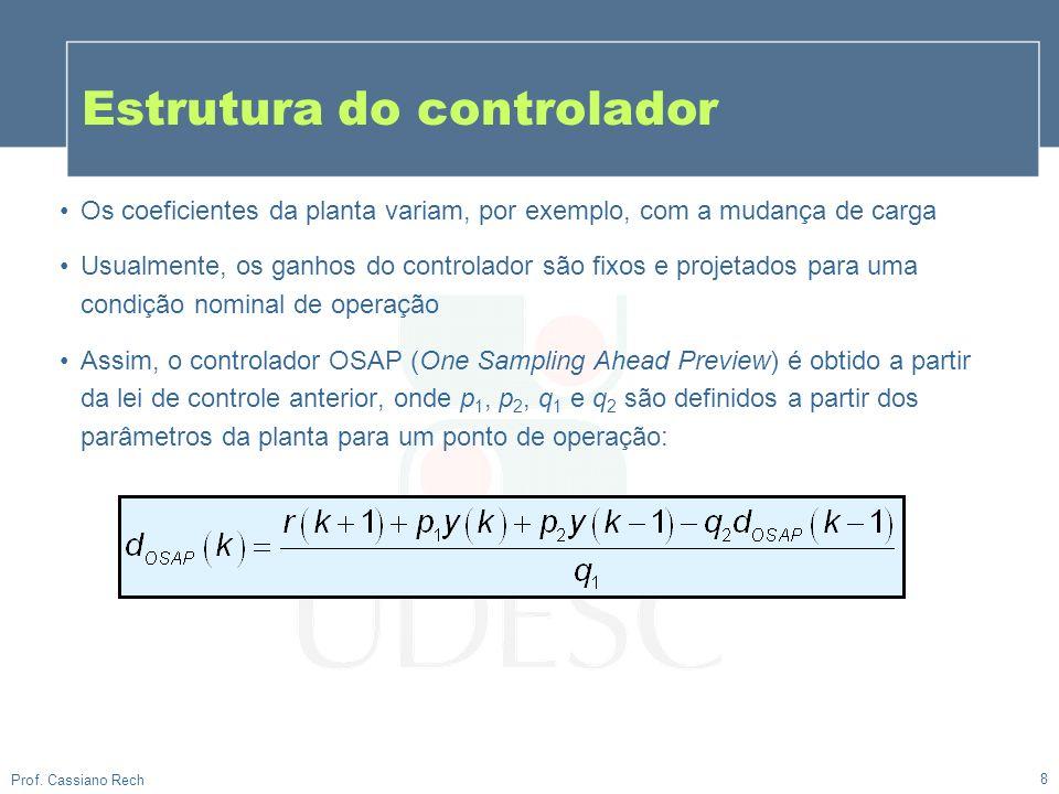 Estrutura do controlador