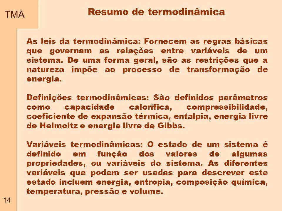 Resumo de termodinâmica