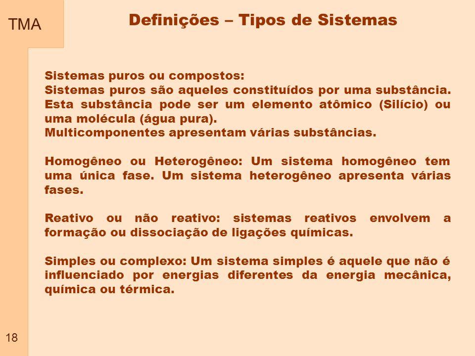 Definições – Tipos de Sistemas
