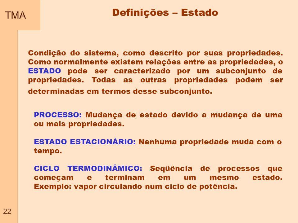 Definições – Estado TMA