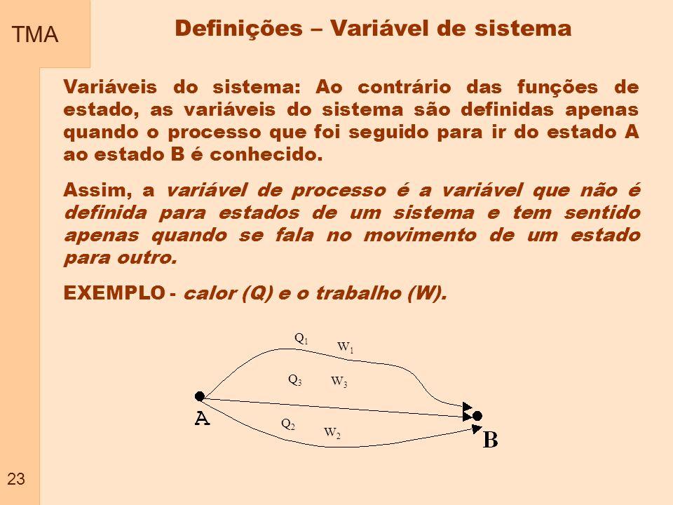 Definições – Variável de sistema