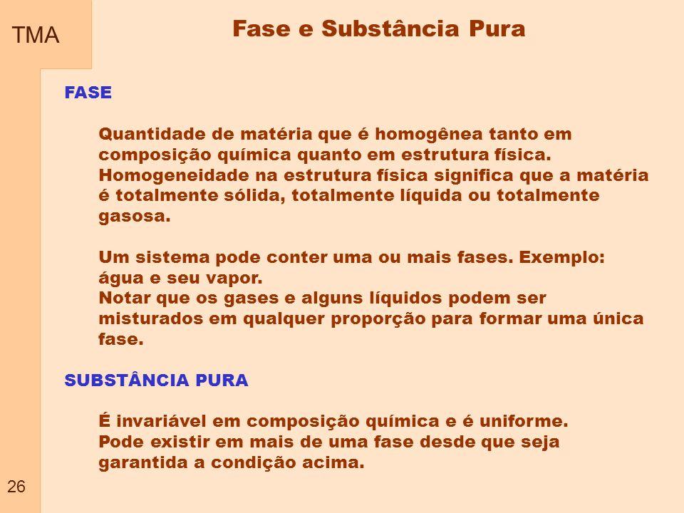 Fase e Substância Pura TMA FASE