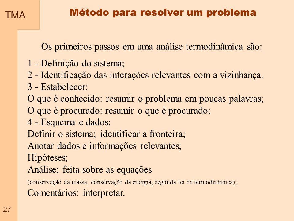 Método para resolver um problema