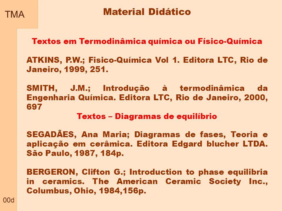 TMA 00d. Material Didático. Textos em Termodinâmica química ou Físico-Química.