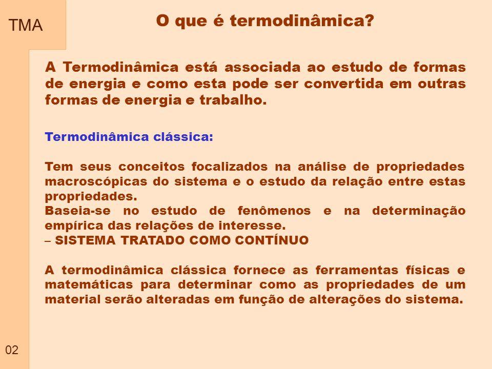 O que é termodinâmica TMA