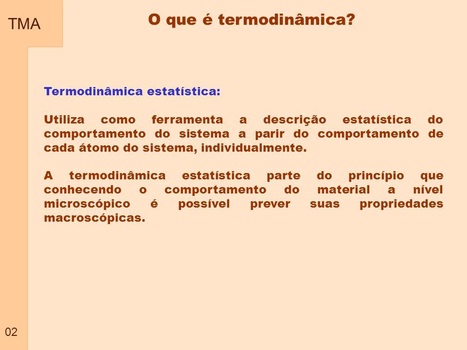 O que é termodinâmica TMA Termodinâmica estatística: