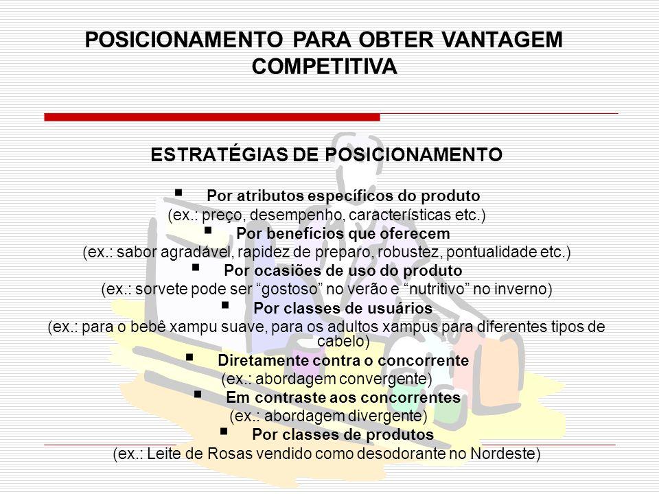 POSICIONAMENTO PARA OBTER VANTAGEM COMPETITIVA