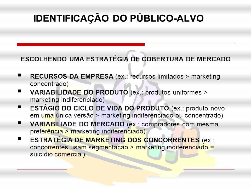 IDENTIFICAÇÃO DO PÚBLICO-ALVO
