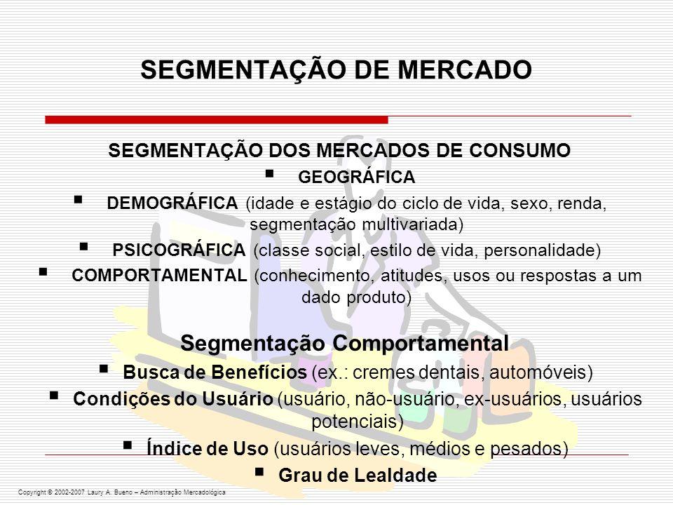 SEGMENTAÇÃO DE MERCADO